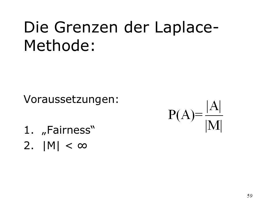Die Grenzen der Laplace-Methode: