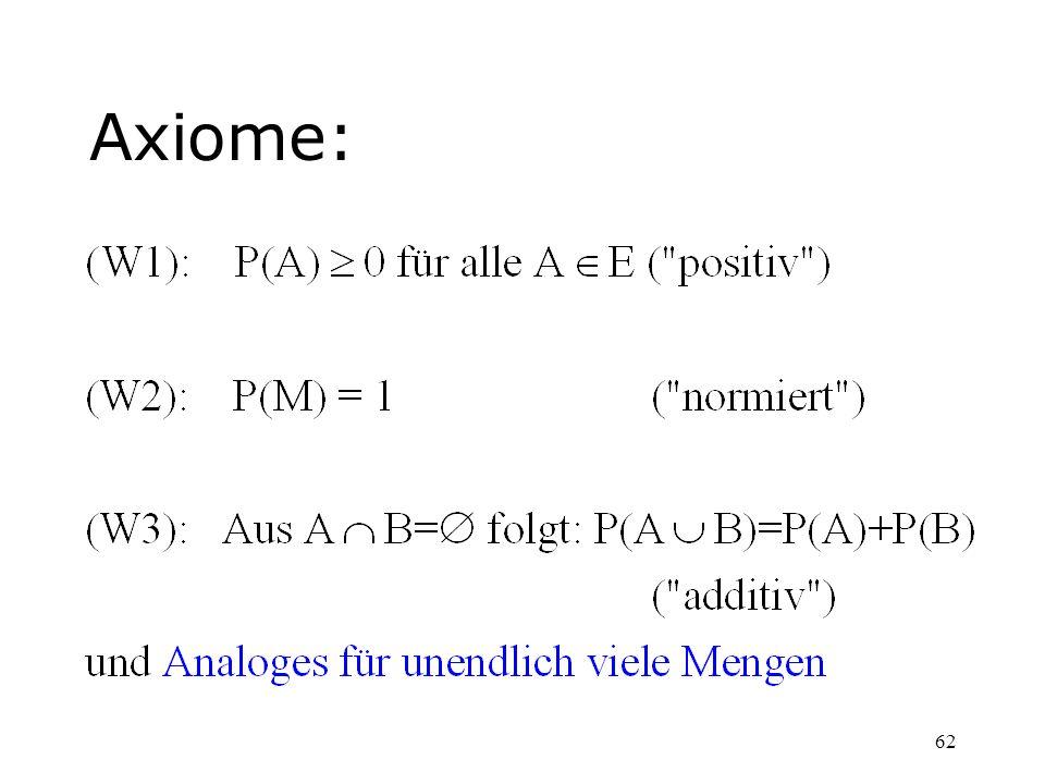 Axiome: