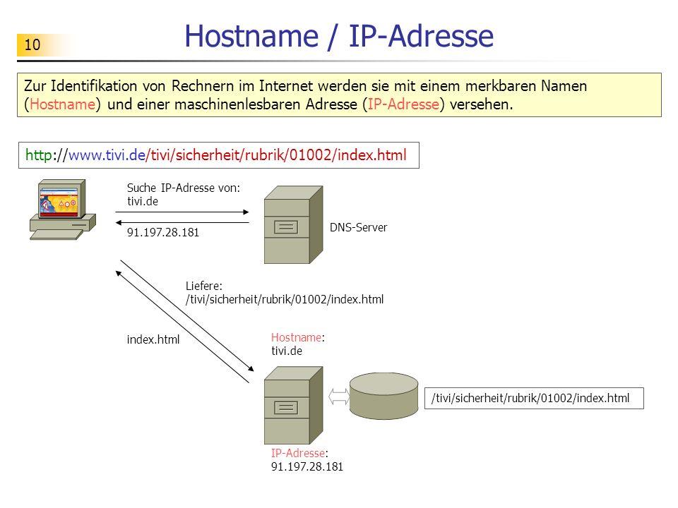 Hostname / IP-Adresse