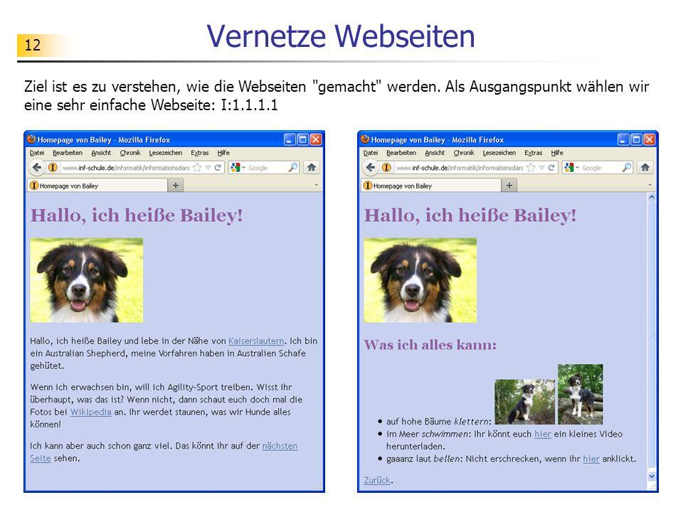 Vernetze Webseiten Ziel ist es zu verstehen, wie die Webseiten gemacht werden.