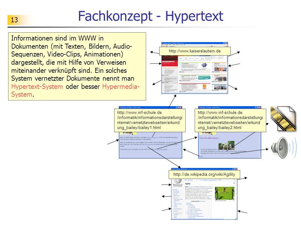Fachkonzept - Hypertext
