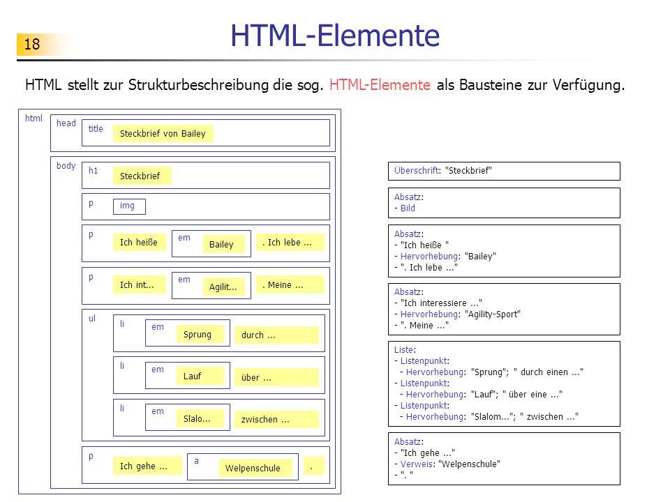 HTML-Elemente HTML stellt zur Strukturbeschreibung die sog. HTML-Elemente als Bausteine zur Verfügung.