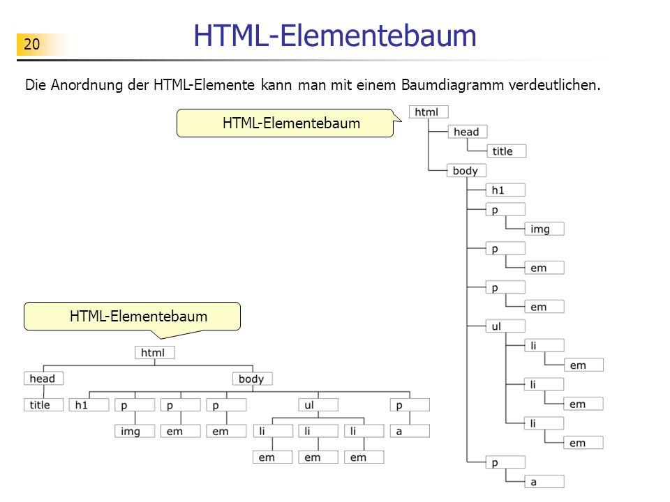 HTML-ElementebaumDie Anordnung der HTML-Elemente kann man mit einem Baumdiagramm verdeutlichen. HTML-Elementebaum.