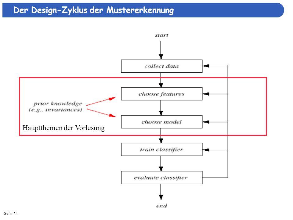 Der Design-Zyklus der Mustererkennung