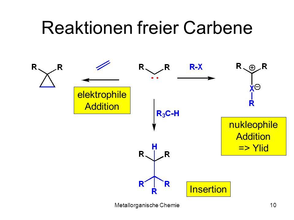 Reaktionen freier Carbene