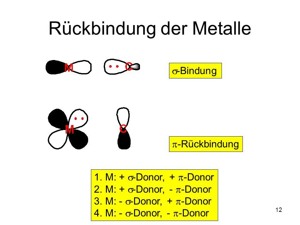 Rückbindung der Metalle
