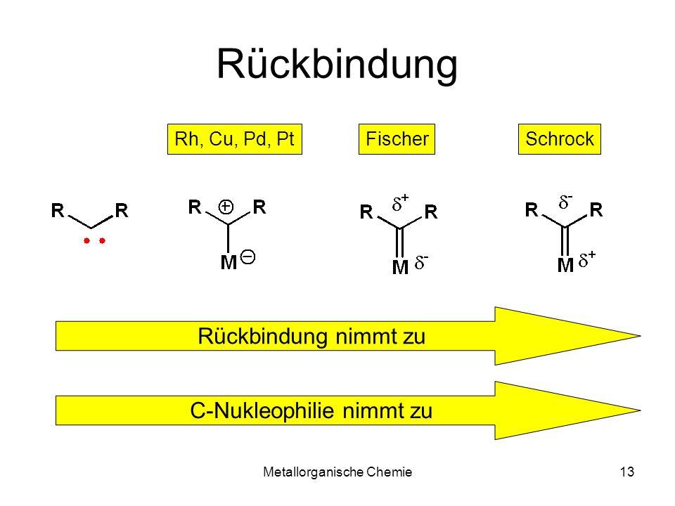Rückbindung Rückbindung nimmt zu C-Nukleophilie nimmt zu