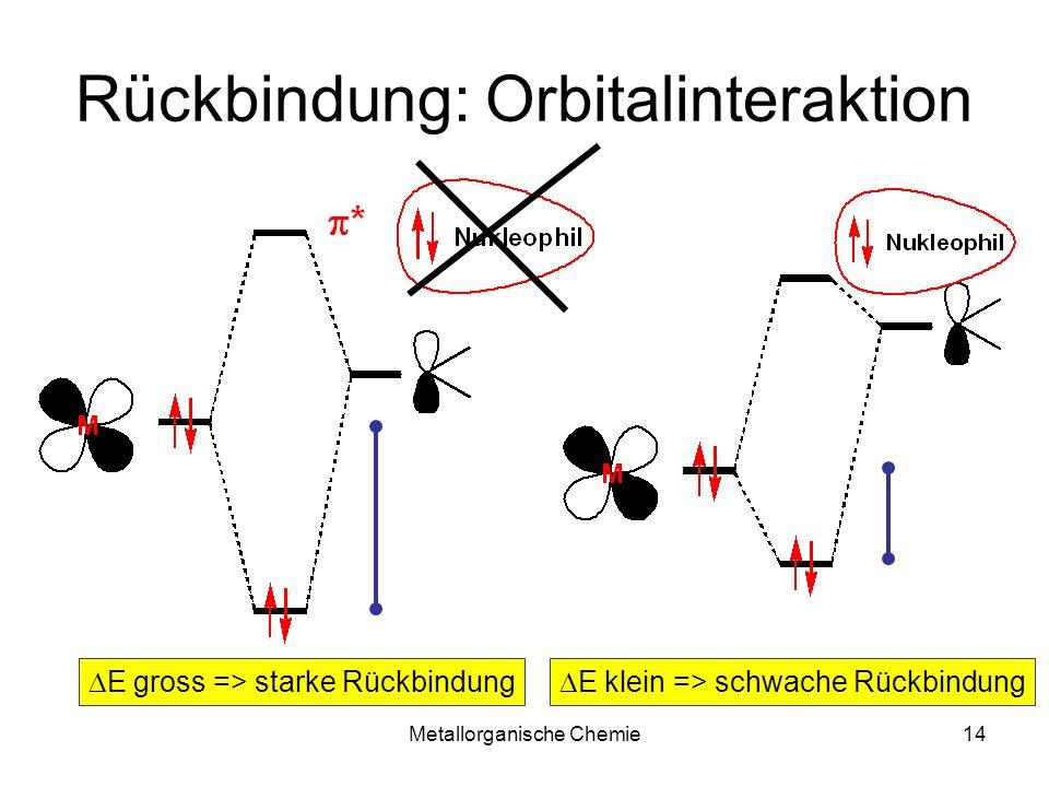 Rückbindung: Orbitalinteraktion