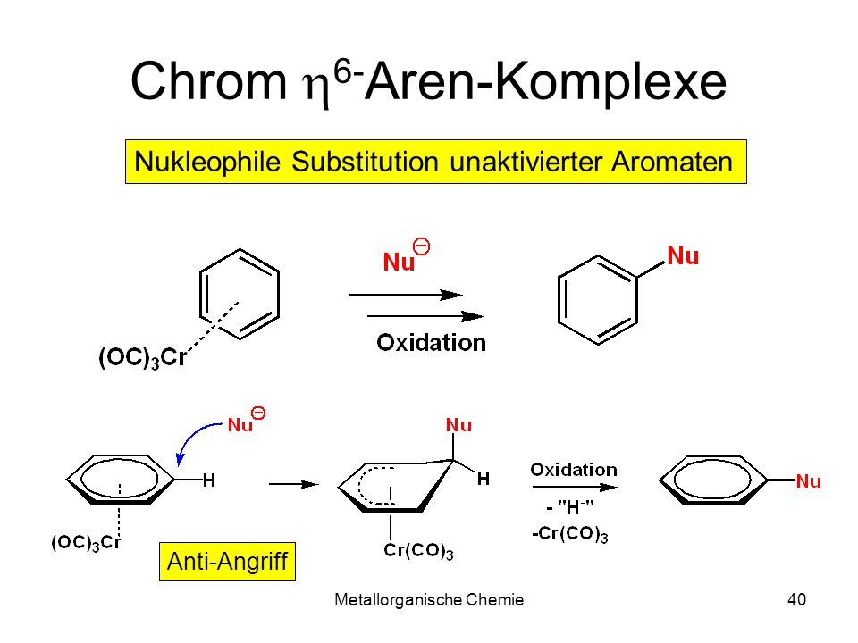 Chrom h6-Aren-Komplexe