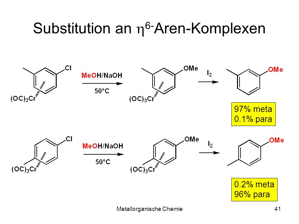 Substitution an h6-Aren-Komplexen