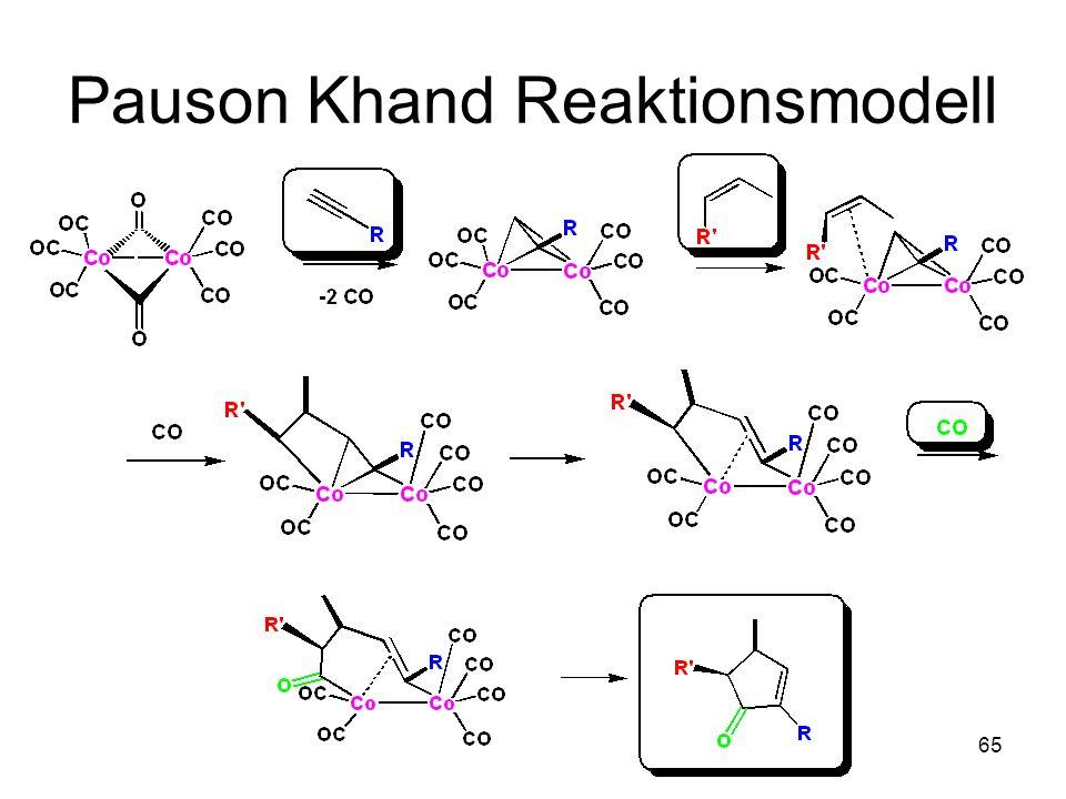 Pauson Khand Reaktionsmodell