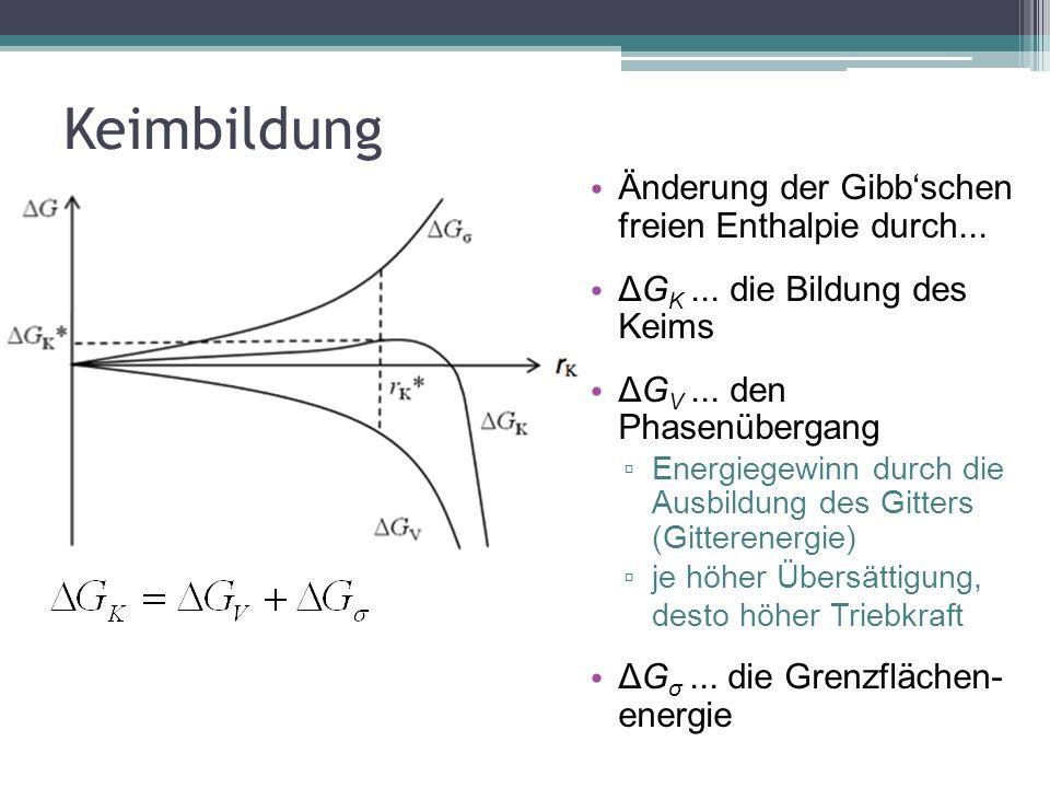 Perfect Freie Enthalpie Arbeitsblatt Frieze - Kindergarten ...