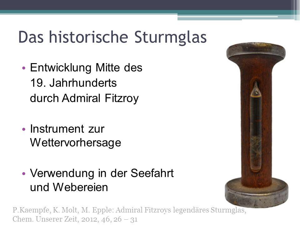 Das historische Sturmglas