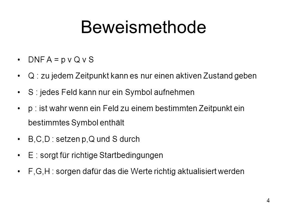 Beweismethode DNF A = p v Q v S