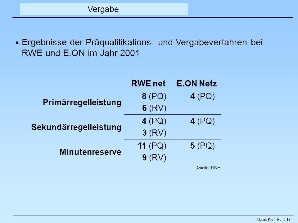 Vergabe Ergebnisse der Präqualifikations- und Vergabeverfahren bei RWE und E.ON im Jahr 2001. RWE net.