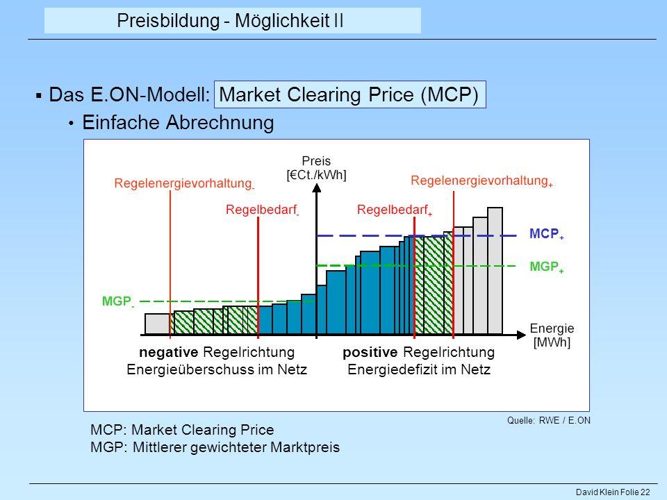 Das E.ON-Modell: Market Clearing Price (MCP) Einfache Abrechnung