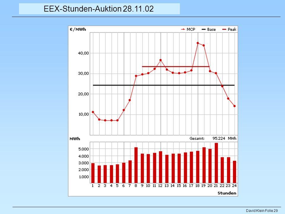 EEX-Stunden-Auktion 28.11.02