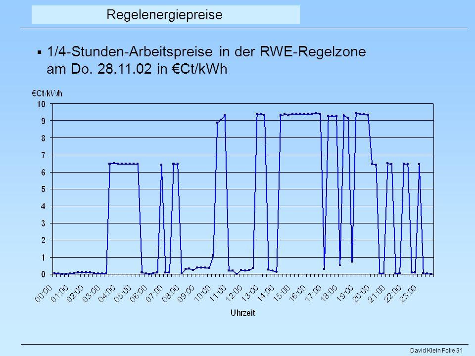 Regelenergiepreise 1/4-Stunden-Arbeitspreise in der RWE-Regelzone am Do. 28.11.02 in €Ct/kWh