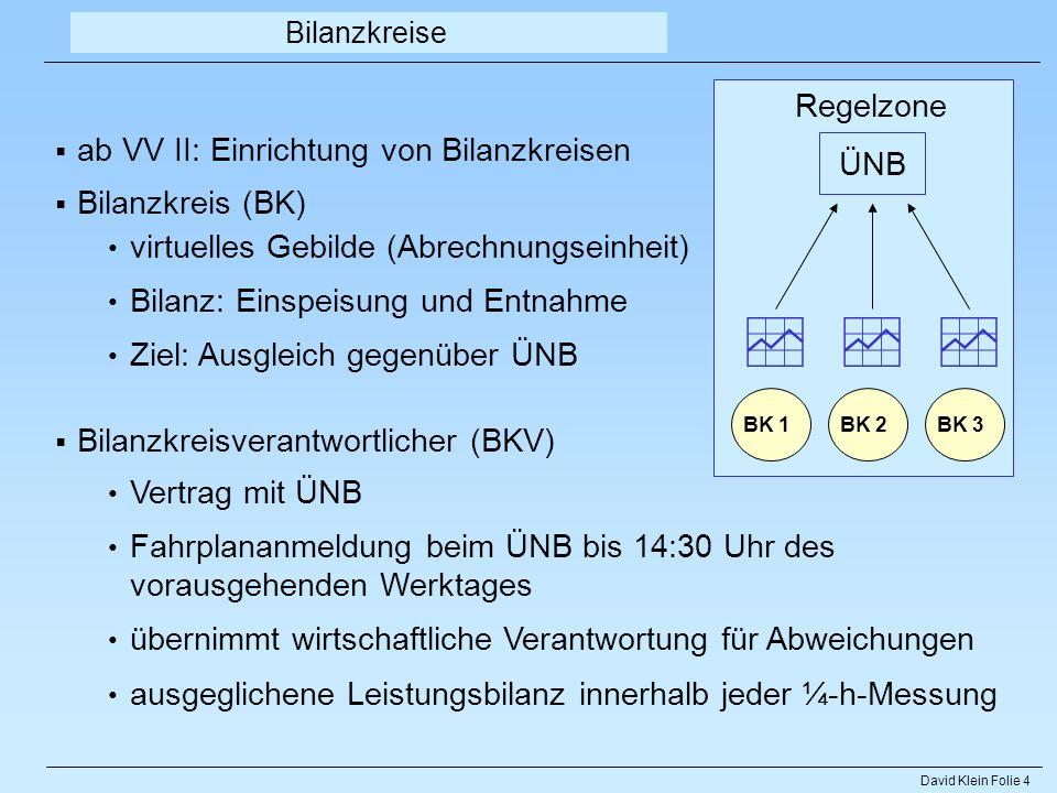  Regelzone ab VV II: Einrichtung von Bilanzkreisen ÜNB