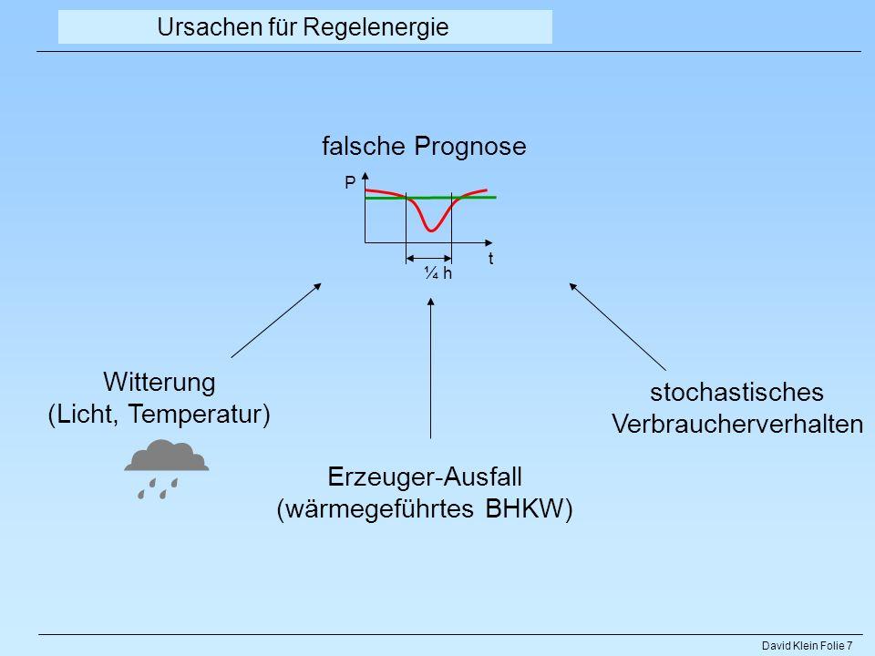 Ursachen für Regelenergie