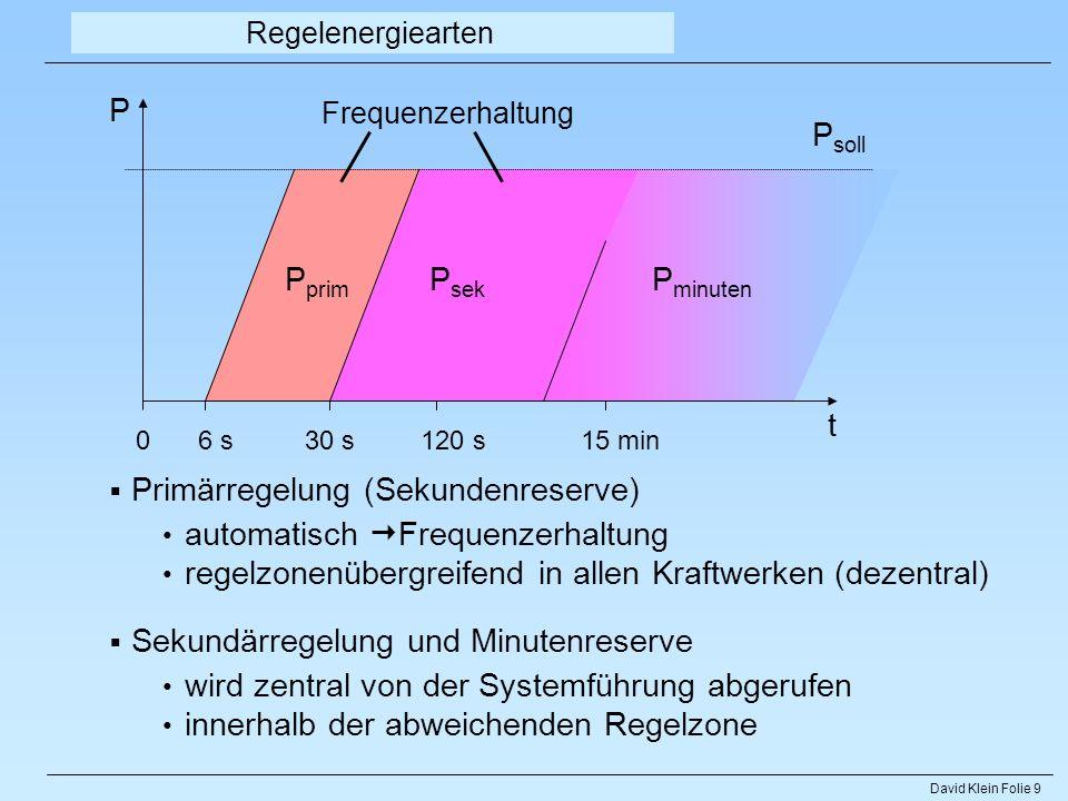 Primärregelung (Sekundenreserve) automatisch Frequenzerhaltung