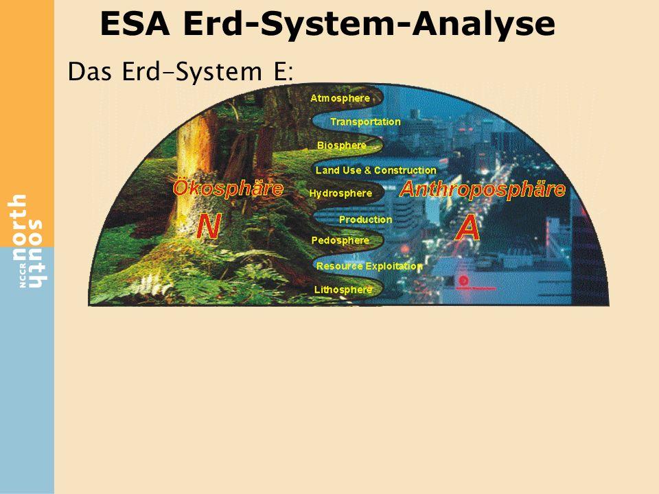 ESA Erd-System-Analyse