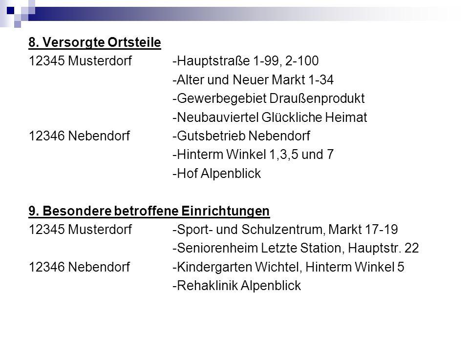 8. Versorgte Ortsteile 12345 Musterdorf -Hauptstraße 1-99, 2-100. -Alter und Neuer Markt 1-34. -Gewerbegebiet Draußenprodukt.