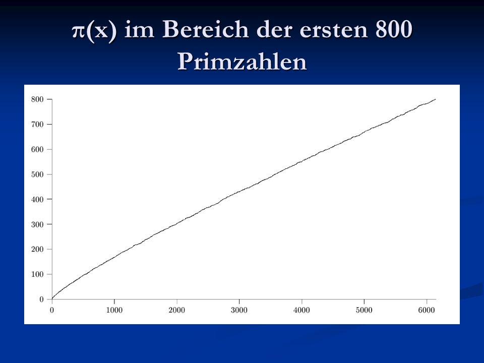 π(x) im Bereich der ersten 800 Primzahlen