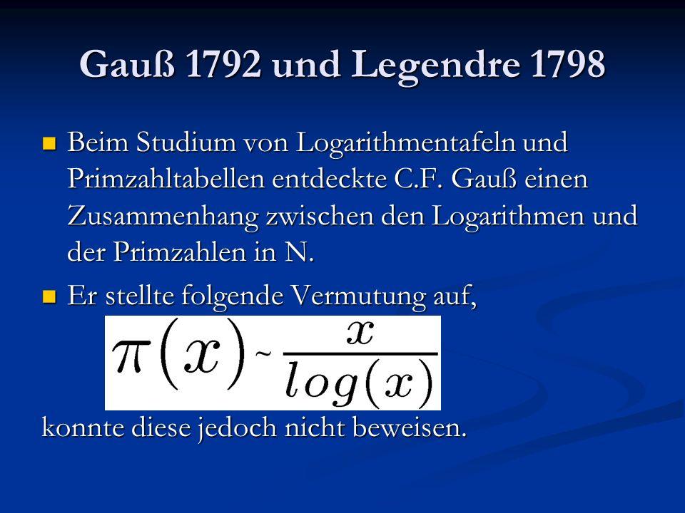 Gauß 1792 und Legendre 1798