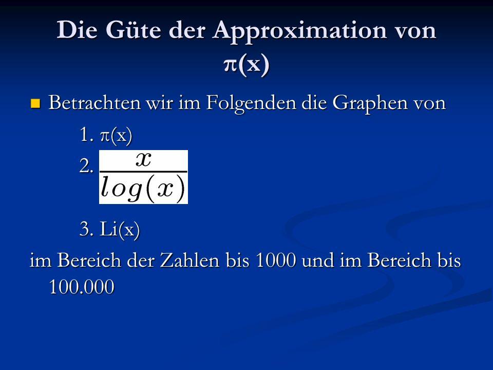 Die Güte der Approximation von π(x)