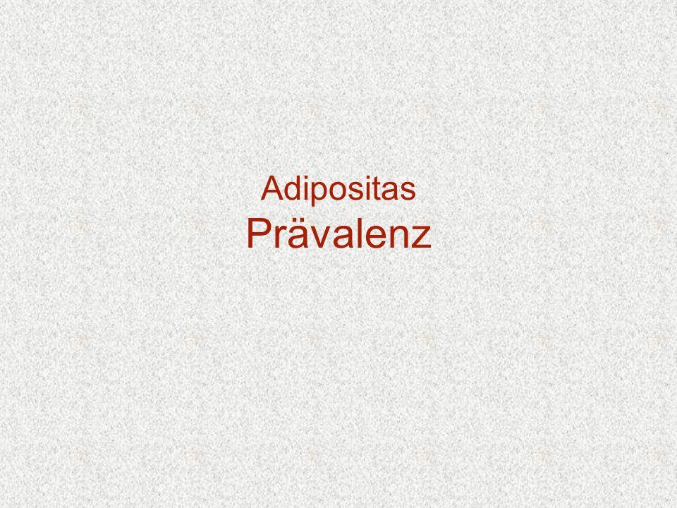 Adipositas Prävalenz