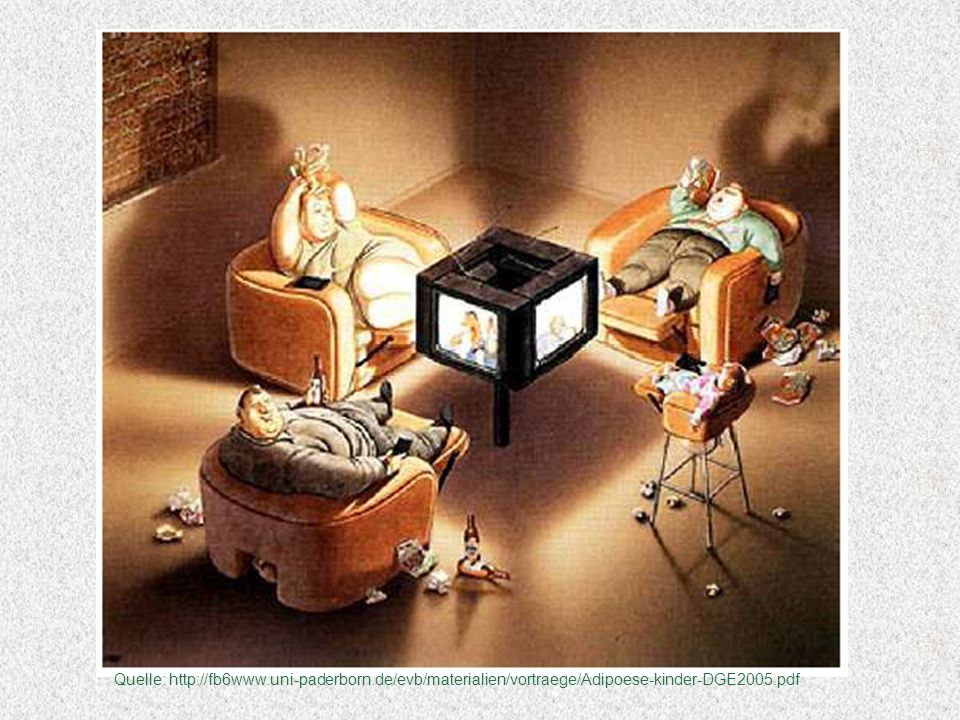 Quelle: http://fb6www. uni-paderborn