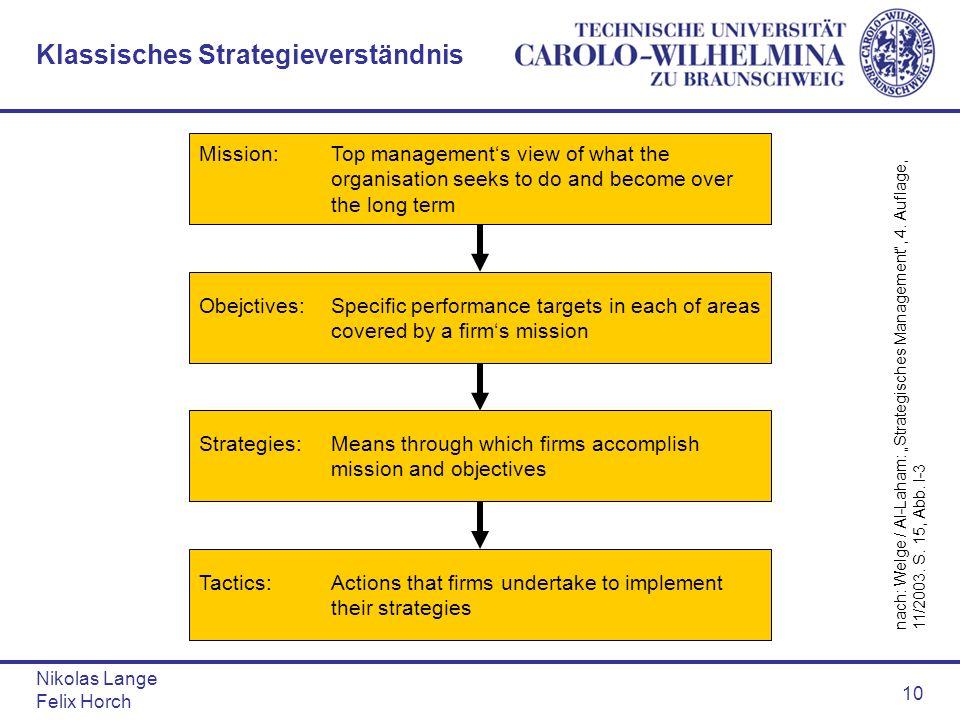 Klassisches Strategieverständnis