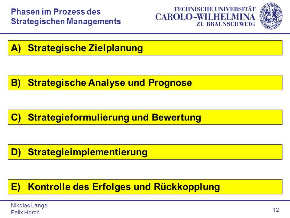 Phasen im Prozess des Strategischen Managements