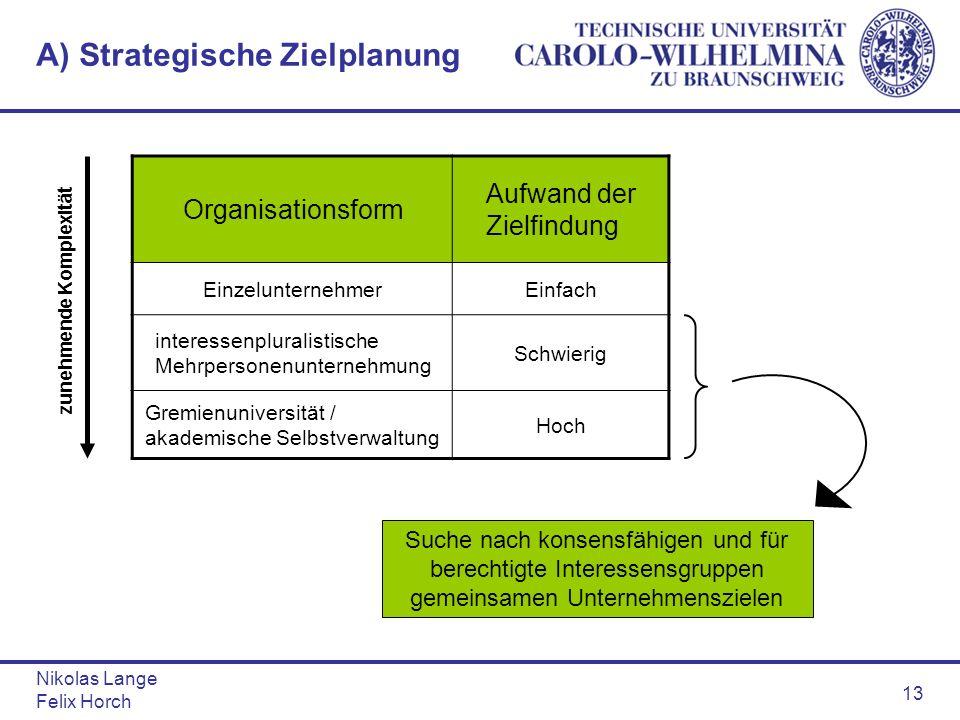 A) Strategische Zielplanung