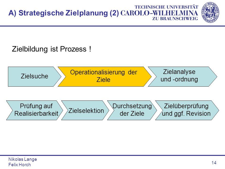 A) Strategische Zielplanung (2)