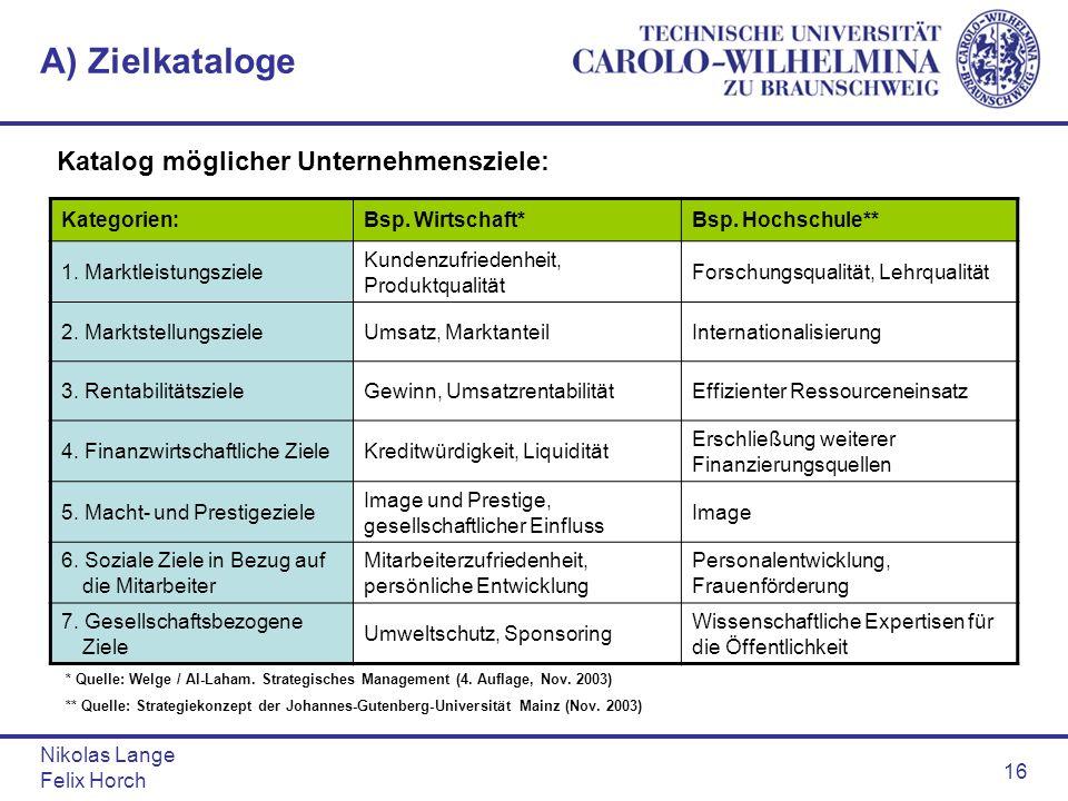 A) Zielkataloge Katalog möglicher Unternehmensziele: Kategorien: