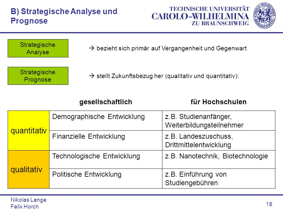 B) Strategische Analyse und Prognose