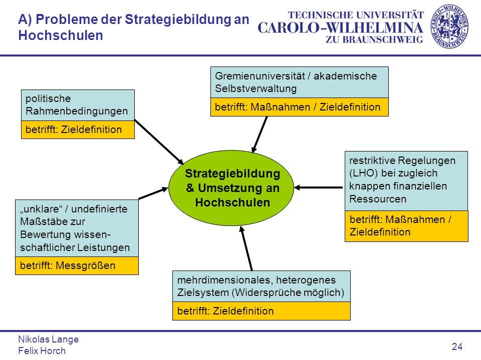 A) Probleme der Strategiebildung an Hochschulen
