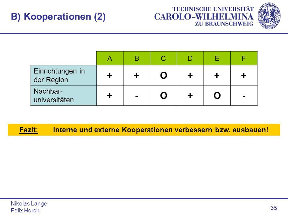 Fazit: Interne und externe Kooperationen verbessern bzw. ausbauen!