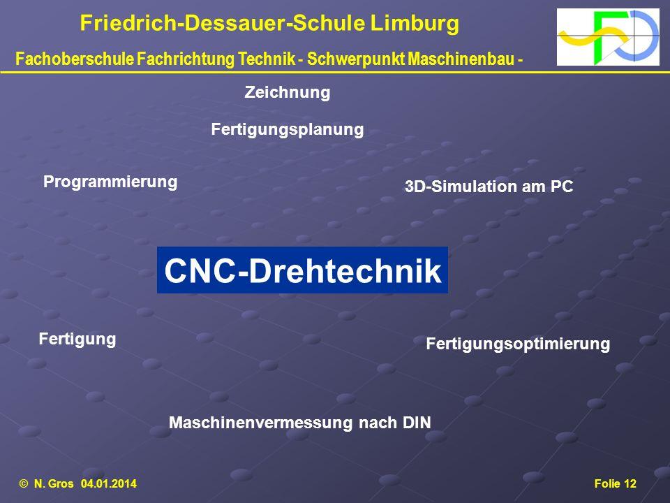 CNC-Drehtechnik Zeichnung Fertigungsplanung Programmierung