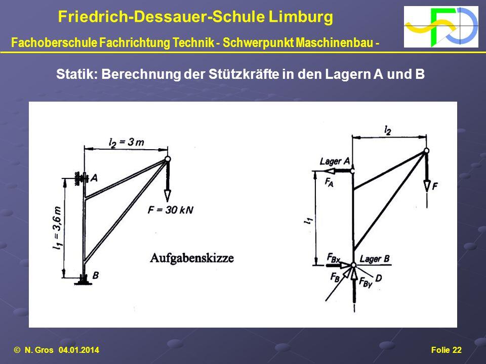 Statik: Berechnung der Stützkräfte in den Lagern A und B