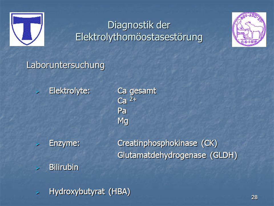Diagnostik der Elektrolythomöostasestörung