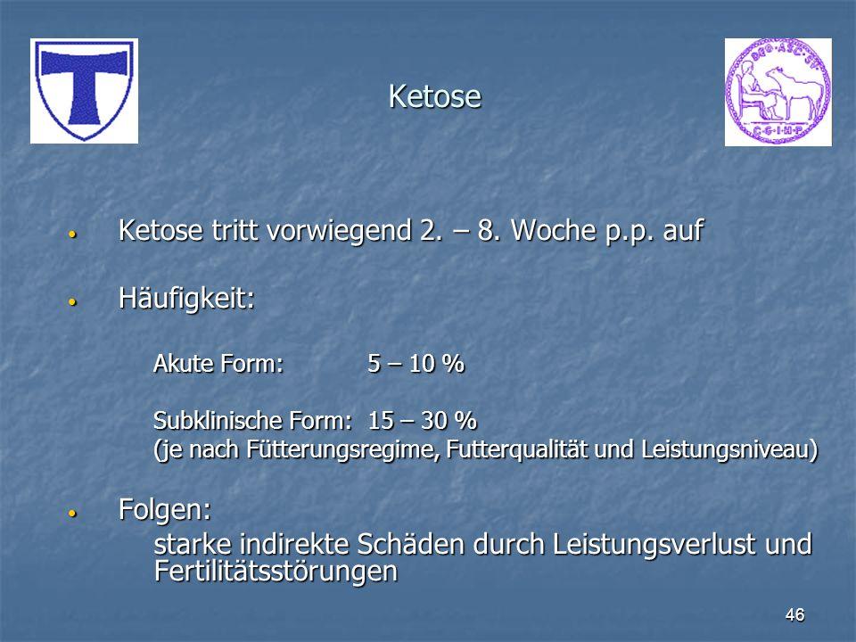 Ketose Ketose tritt vorwiegend 2. – 8. Woche p.p. auf Häufigkeit: