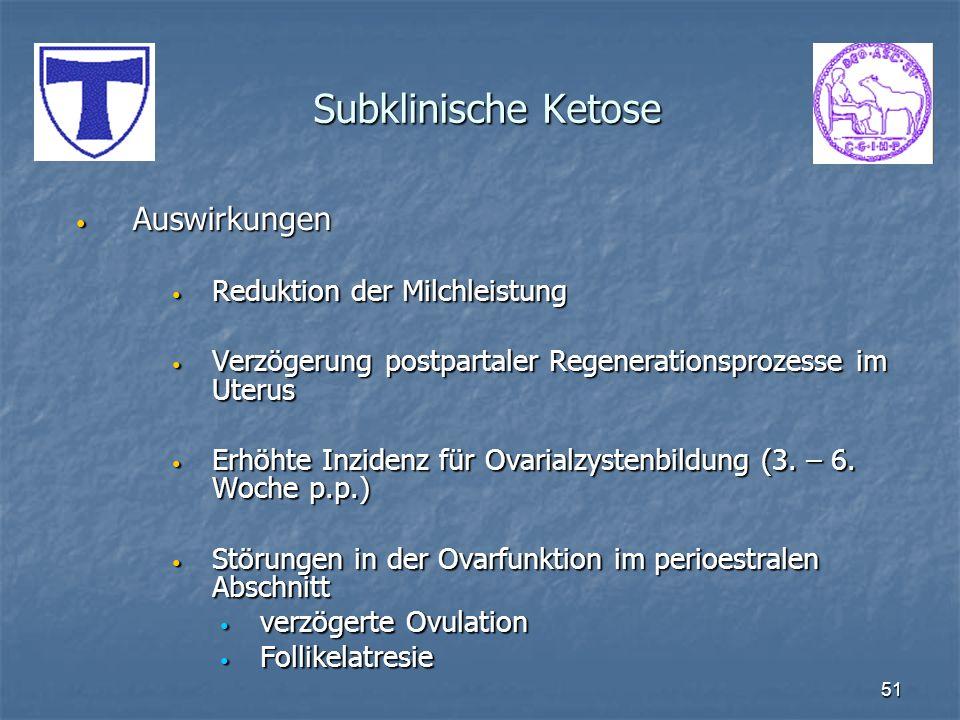 Subklinische Ketose Auswirkungen Reduktion der Milchleistung