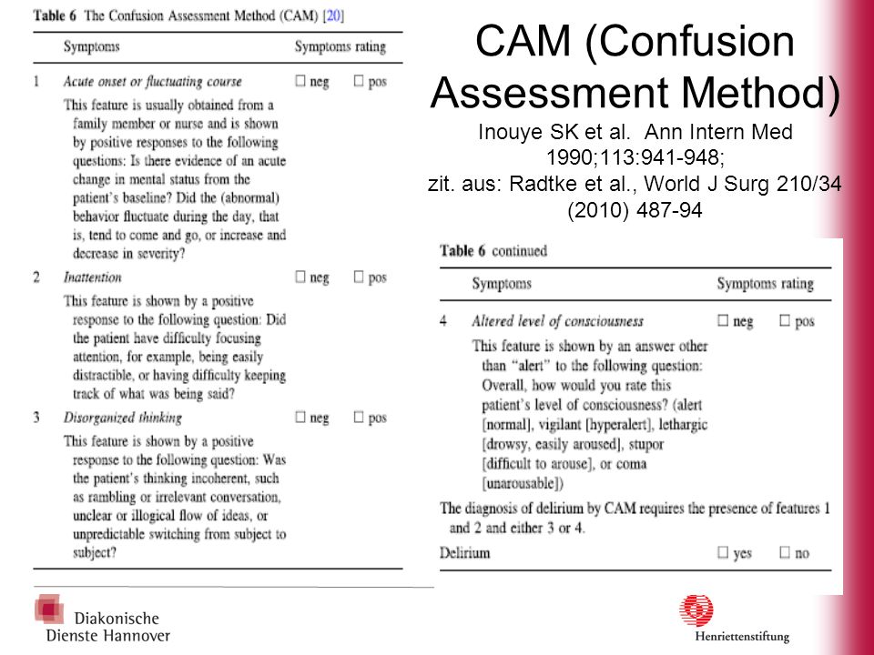 CAM (Confusion Assessment Method) Inouye SK et al