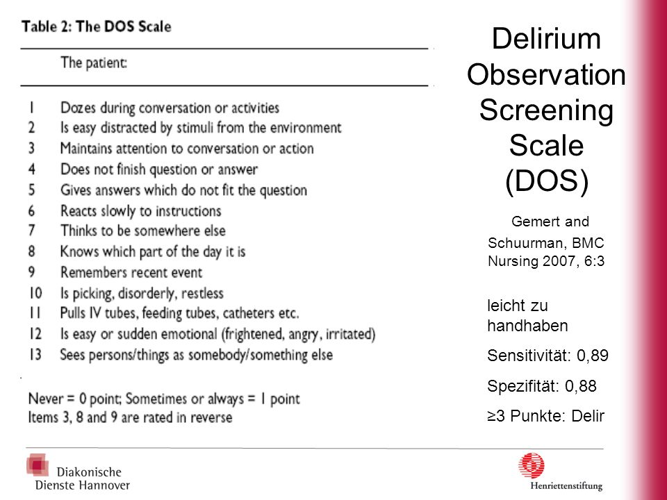 Delirium Observation Screening Scale (DOS) Gemert and Schuurman, BMC Nursing 2007, 6:3