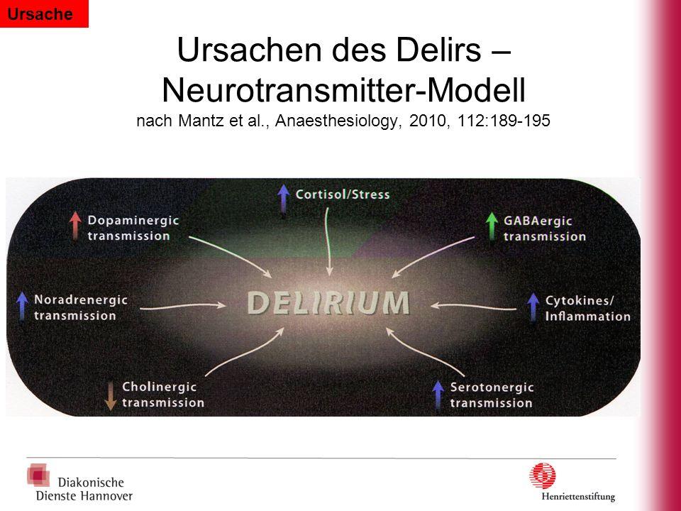 Ursache Ursachen des Delirs – Neurotransmitter-Modell nach Mantz et al., Anaesthesiology, 2010, 112:189-195.