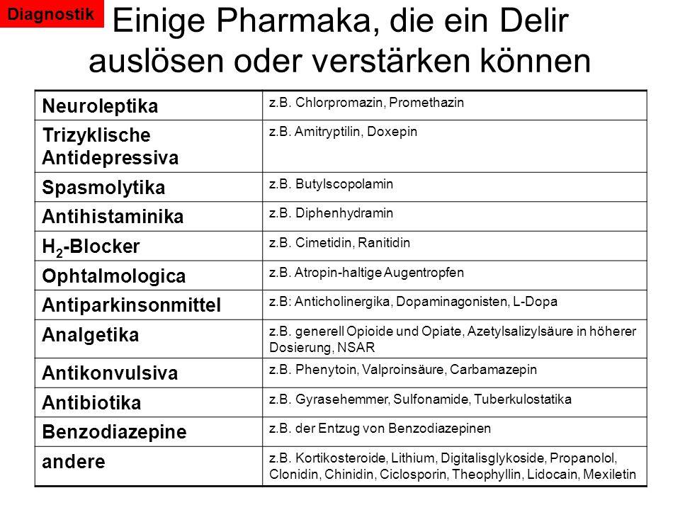 Einige Pharmaka, die ein Delir auslösen oder verstärken können