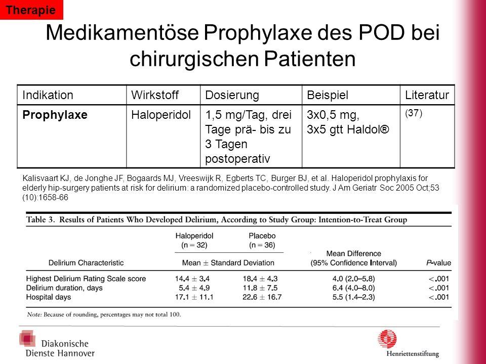 Medikamentöse Prophylaxe des POD bei chirurgischen Patienten